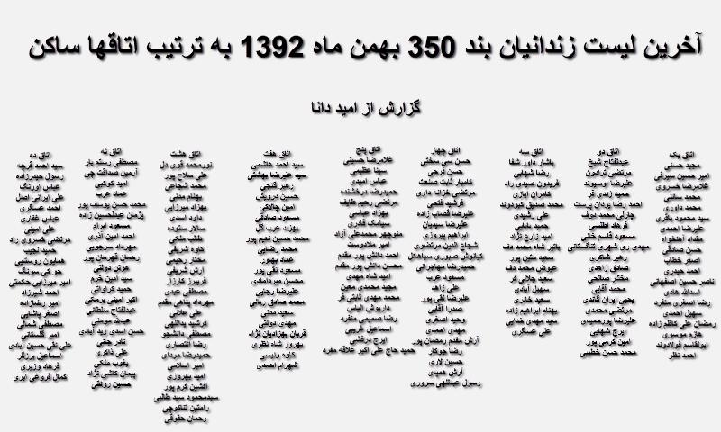 لیست زندانیان سیاسی
